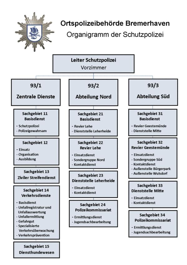 Transparenzportal Bremen - Dokumente