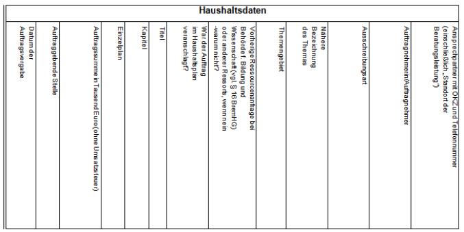 Transparenzportal Bremen Verwaltungsvorschriften Zur